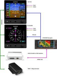 Garmin G5 Autopilot Adapter